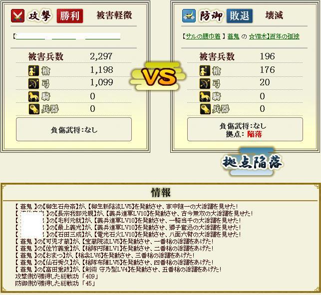 vs徳川防