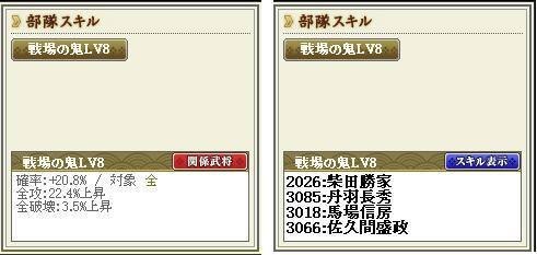 戦場の鬼Lv8