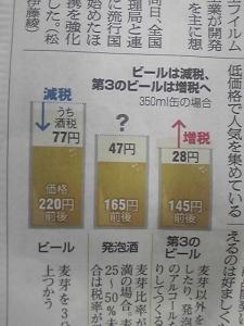 141025_ビール増税