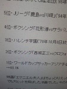141028_テレビ東京の視聴率