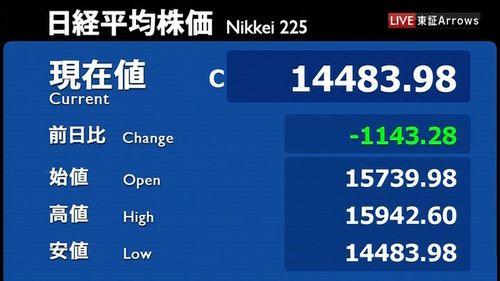 20130523_nikkei225.jpg