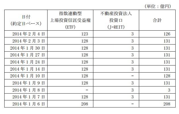 2014-2-4_23-4-55_No-00.jpg