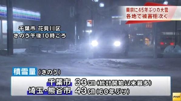 22日関東で大雪\(^o^)/ YouTube動画>4本 ->画像>58枚