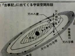 カタカムナ文明