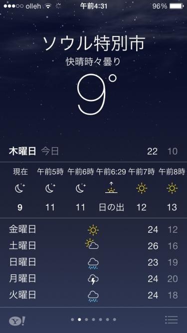 10月入って最初の一桁気温。(笑)