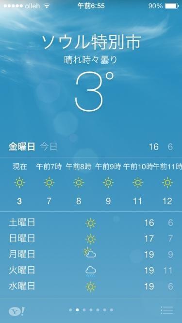 10月25日 今朝の気温です笑。