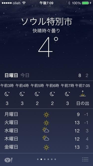 明日はついにマイナス気温突入です笑