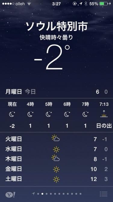 マイナス気温記録(笑)日々更新中です。