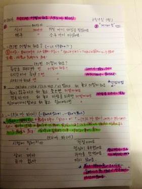 授業のノート。
