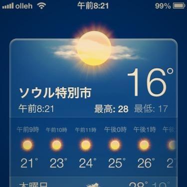 2013年9月3日の朝の気温。