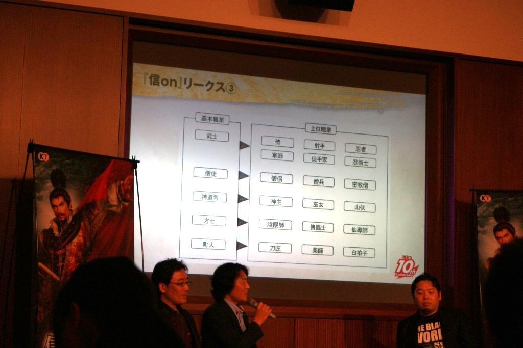 コーエーテクモ本社@信長の野望online10周年記念オフラインイベント