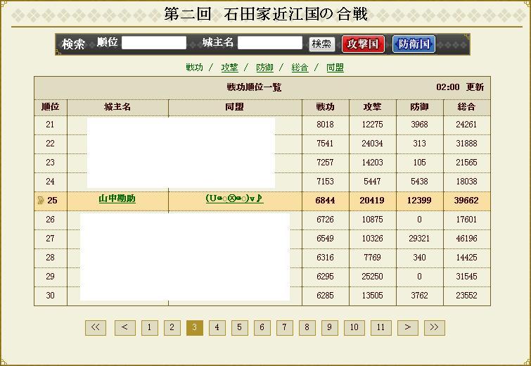 徳川戦個人結果