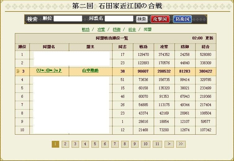 徳川戦同盟結果