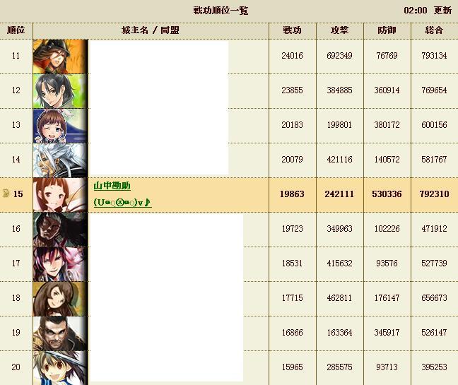 黒田防衛戦個人結果
