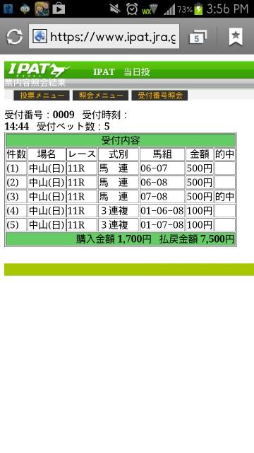 京成杯2013