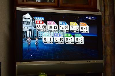選挙速報 021