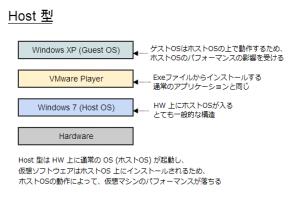 hypervisor02.png