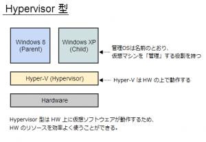 hypervisor03.png
