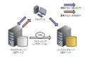 streamreplicate01.png