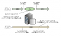 streamreplicate06.png