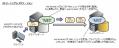 streamreplicate08.png