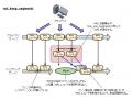 streamreplicate09.png
