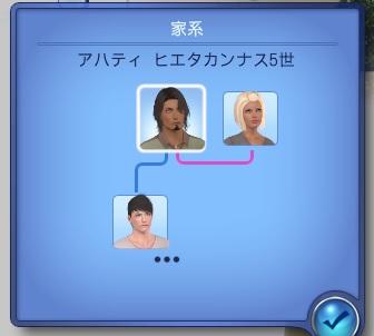 謎の家系図
