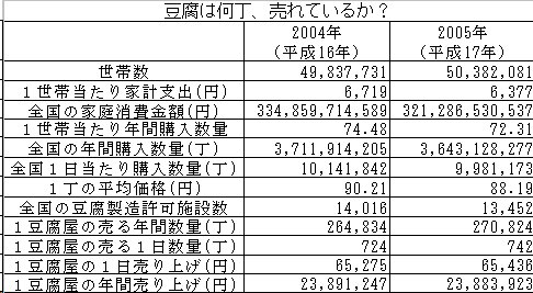 FC2_お豆腐ランド