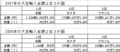大豆2_200902