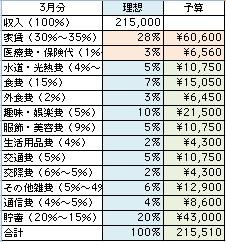 ideal-money-habit2.jpg