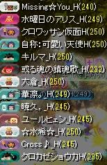 RedStone 13.04.29[00]