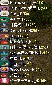 RedStone 13.05.28[00]