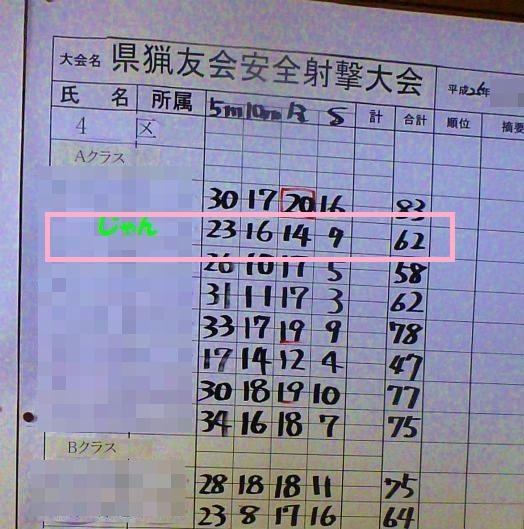 2013.06.04安全射撃222