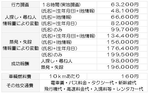 yukue01.png
