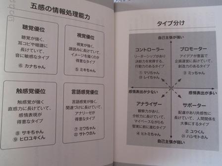 保科先生・本・タイプ分けのページ