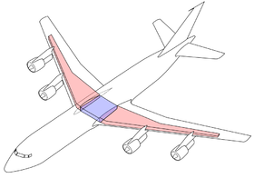 280px-Jet-liners_main_fuel_tanks.png