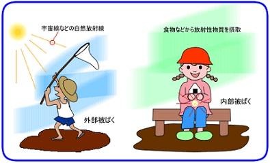 naibuhibaku3.jpg
