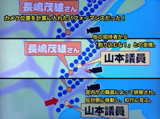 TBS「ニュース23」 みんな党、佐藤議員の証言 数時間前から並んでいた人達に割り込んで最前列へ 山本太郎が犯行に及ぶ