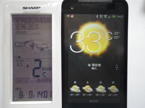 2013.8.8 今日の気温