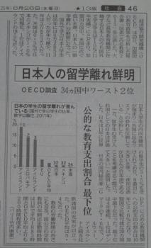 日本人留学離れ