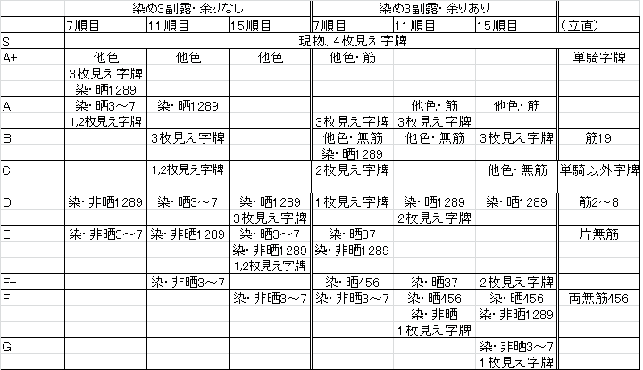 130505-06.png
