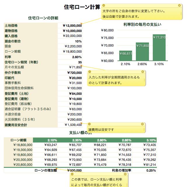年収300万円台で家が買える貯蓄・節約教室!徳島県庁徒歩5分