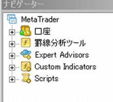 Trading Systems ~経済的自由を得るために~