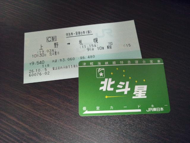 北斗星のチケットとルームキー