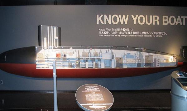 現在の潜水艦カットモデル小
