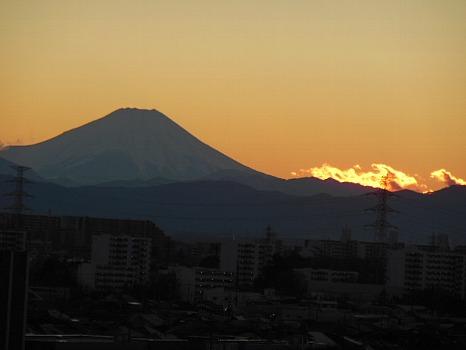 富士29日