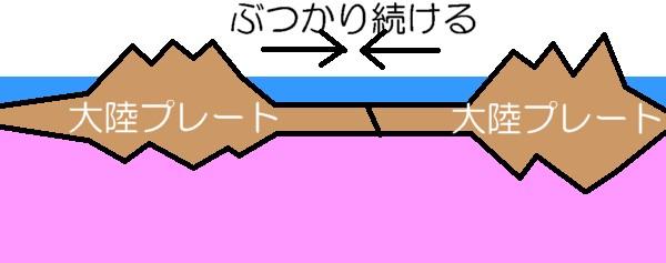 褶曲山地3