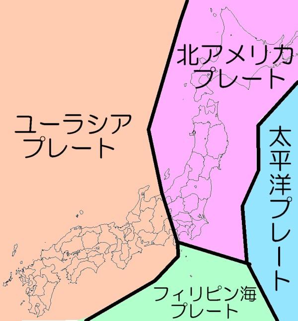 日本とプレート