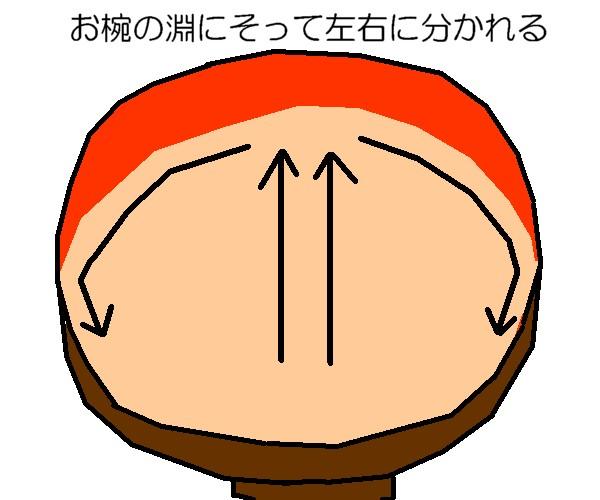 御味噌汁3