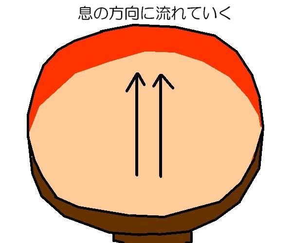 御味噌汁2